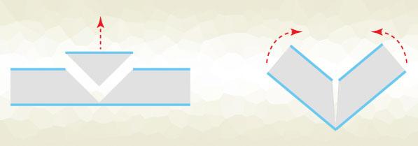 Как согнуть лист гипсокартона под углом